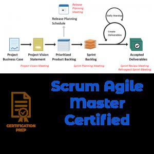 Scrum Agile Master Certified