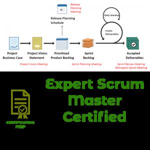 Expert Scrum Master Certified